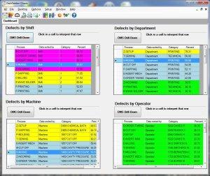 BigDataAnalyticsDashboardControl-BDW