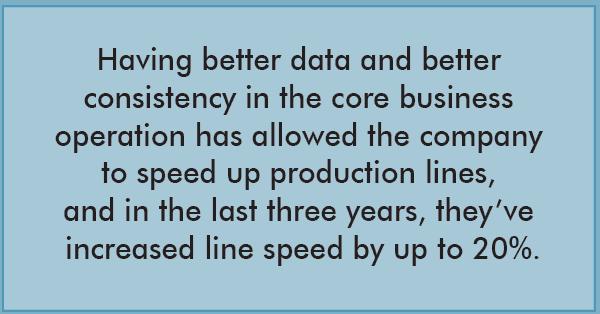 Having-better-data