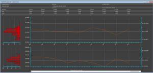 GainSeeker SPC Charts - Data Head Chart Skin