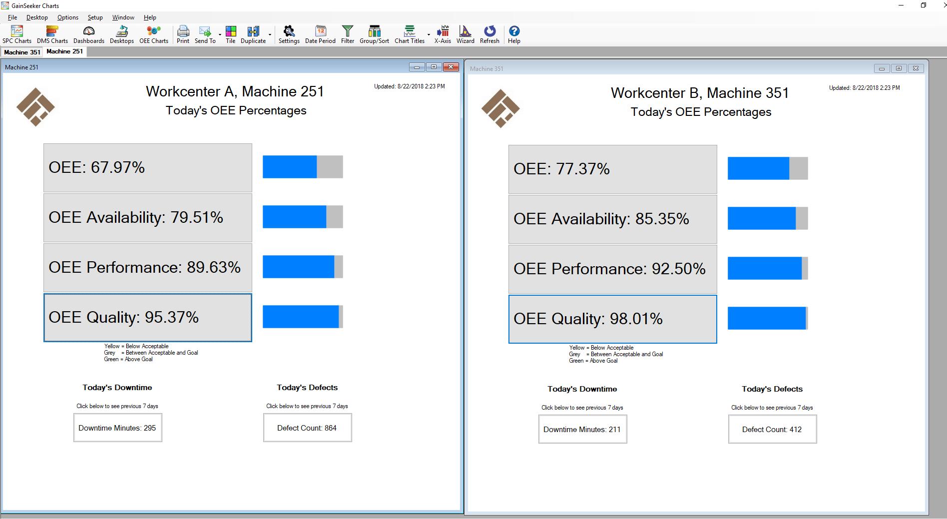 GPL OEE Kit Plant OEE Desktop