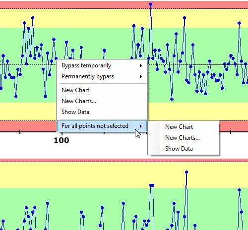 Data Brushing Menu in GainSeeker Suite SPC Software Version 8.2